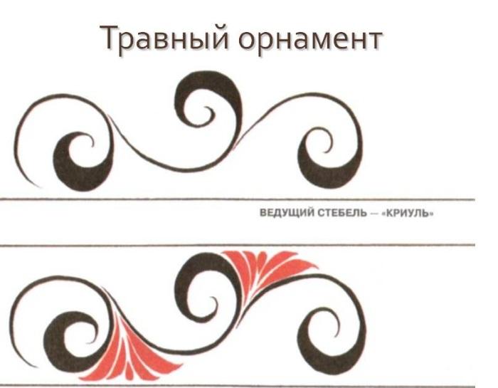 Травный орнамент в хохломской росписи